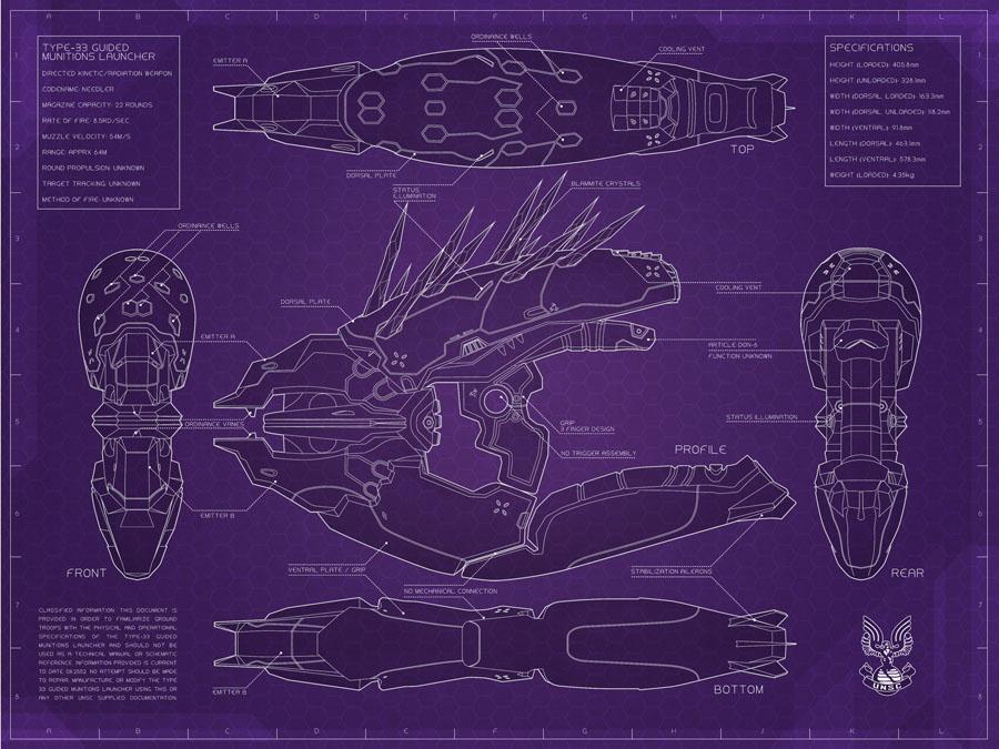 needler blueprint poster
