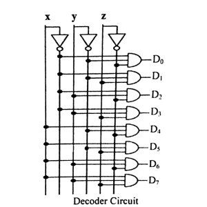 An decoder