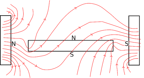 How do metal detectors work- Magnetism
