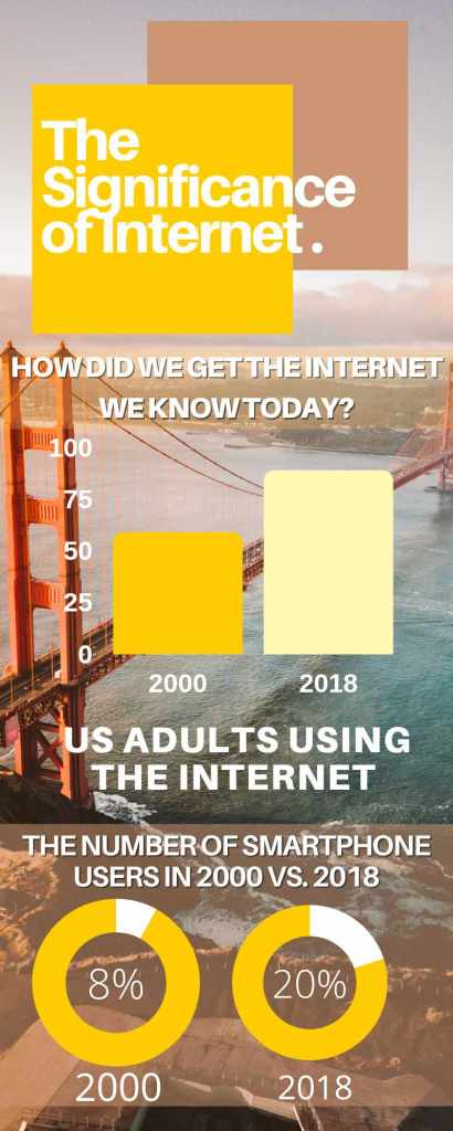 The significance of internet