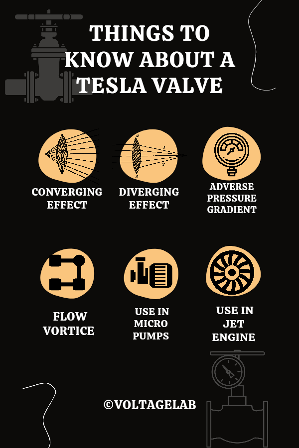 Things to know about Tesla Valve