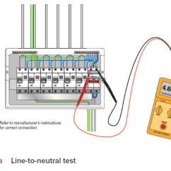 Earth Fault Loop Impedance Diagram Genie Intellicode Garage Door Wiring Maximum Prospective Current