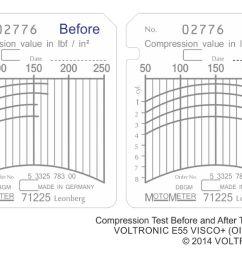 05 voltronice55compression jpg  [ 1280 x 845 Pixel ]