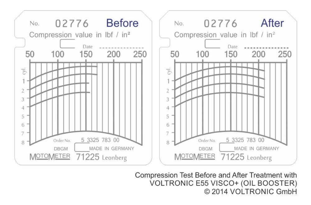 medium resolution of  05 voltronice55compression jpg