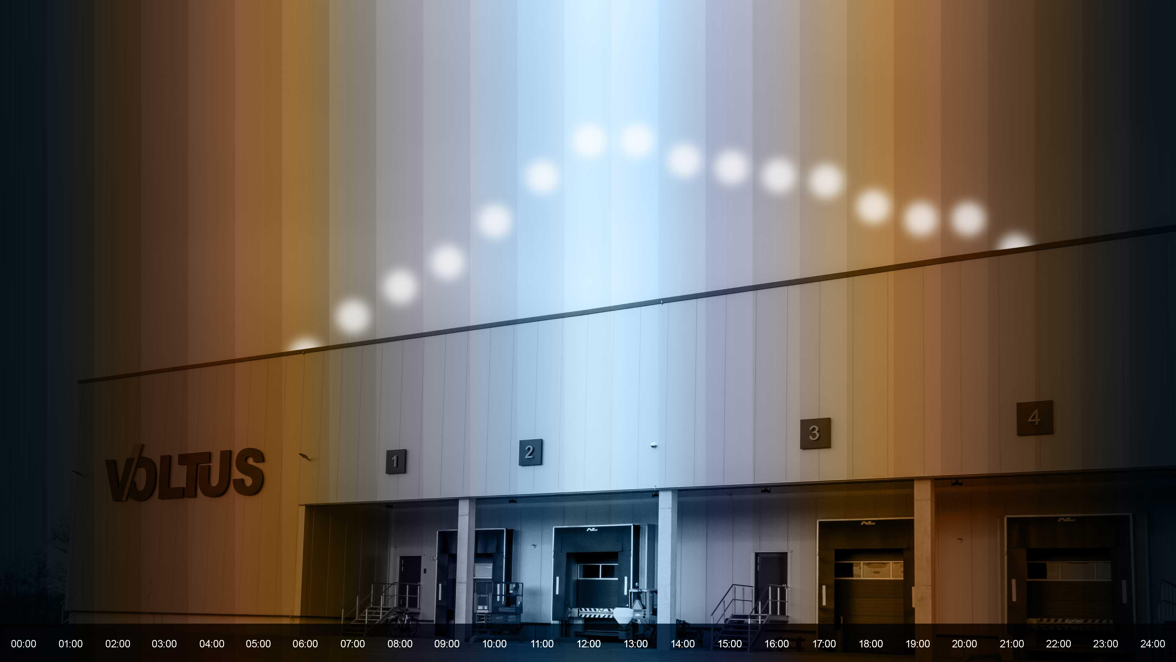 human centric lighting voltus smart