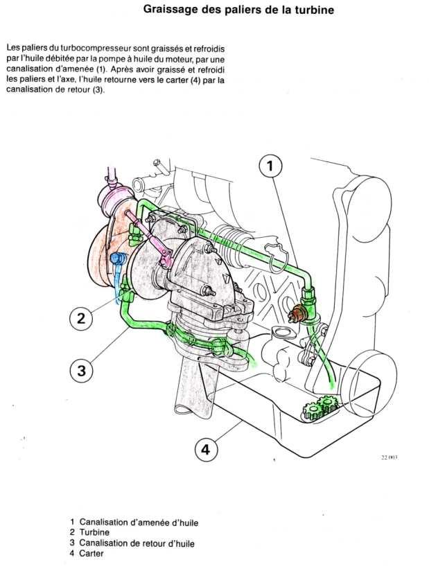 schema moteur smart fortwo