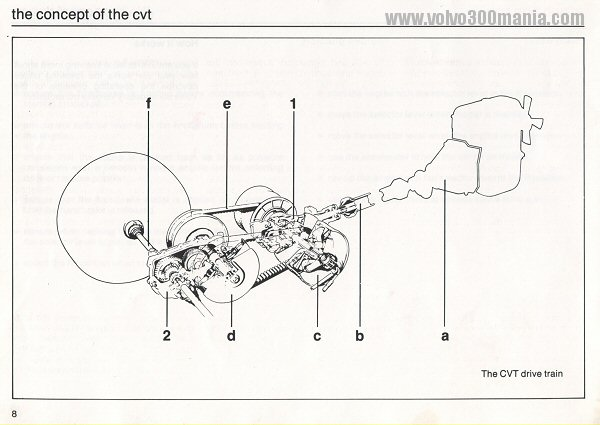 Supplement to owner's manual: variomatic (mk3)