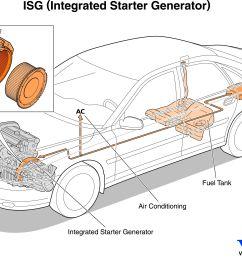 volvo v40 engine diagram volvo free engine image for 2008 volvo xc90 wiring diagram volvo xc90 [ 3543 x 2473 Pixel ]