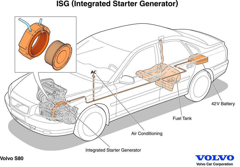 medium resolution of volvo v40 engine diagram volvo free engine image for 2008 volvo xc90 wiring diagram volvo xc90