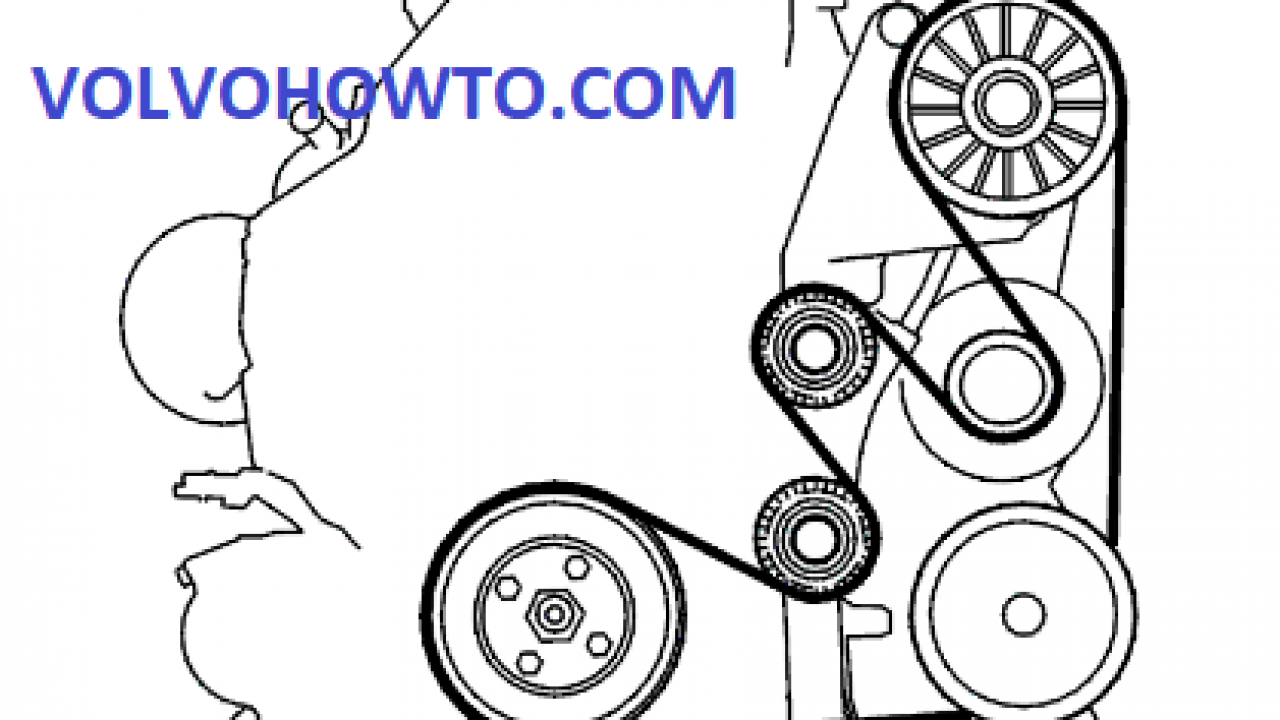 2006 Volvo V70 Engine Diagram : 04 Volvo Xc90 Engine
