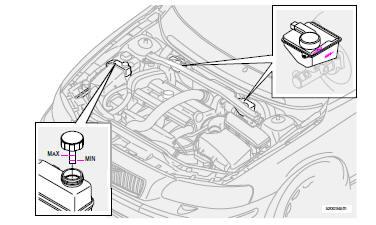 Volvo V70 V70 R & XC70 Notice d'Utilisation / Liquide de