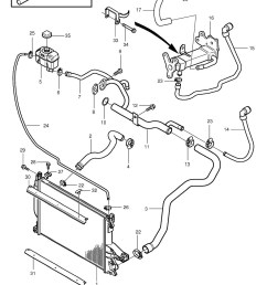 fuse box diagram for volvo s70 wiring library2002 volvo truck wiring diagrams 15 [ 906 x 1299 Pixel ]