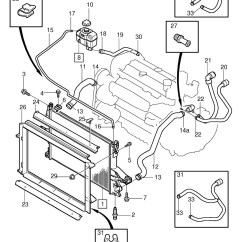 Volvo V70 Wiring Diagram 2007 89 Ford Bronco 1998 S70 Free Engine Image For User Manual Best Library