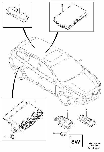 2011 Volvo XC60 Engine remote start appl. Remote start