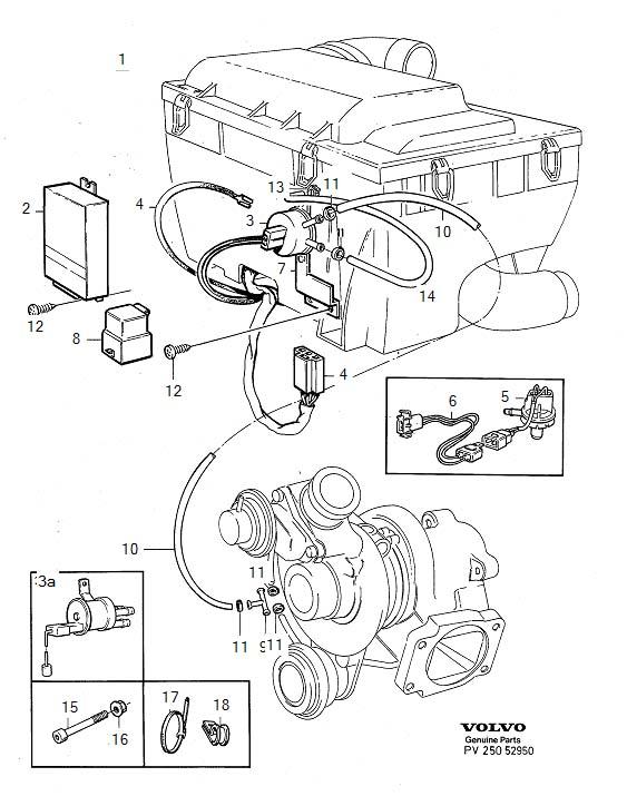 Volvo 940 turbokysymyksiä