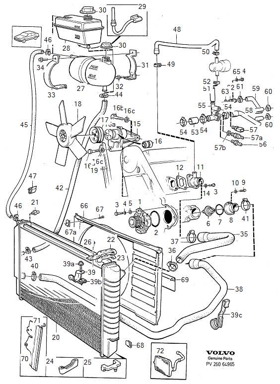 Volvo Cooling system, Diesel