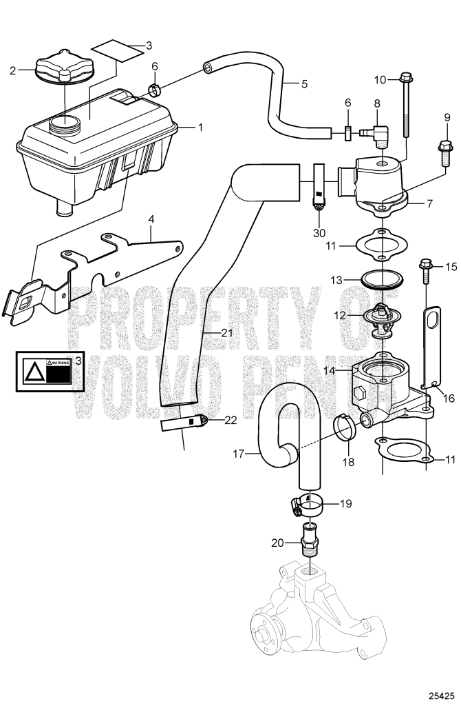 Closed Cooling System: Thermostat And Expansion Tank 5.7Gi