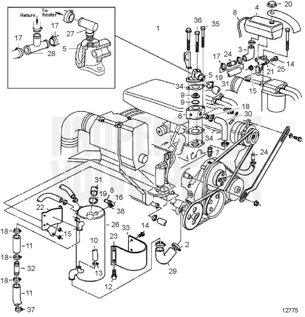 [WRG-7159] Glboat 5 7 Volvo Penta Starter Wiring Diagram