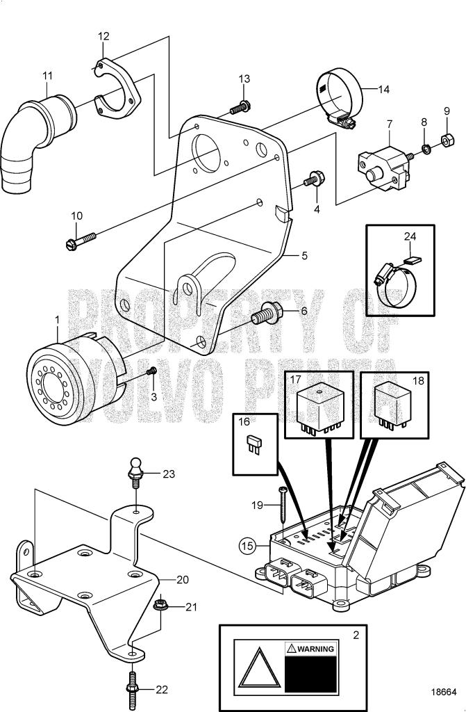 Alarm And Circuit Breaker 5.0GXi-B, 5.0GXi-BF, 5.0OSi-B, 5