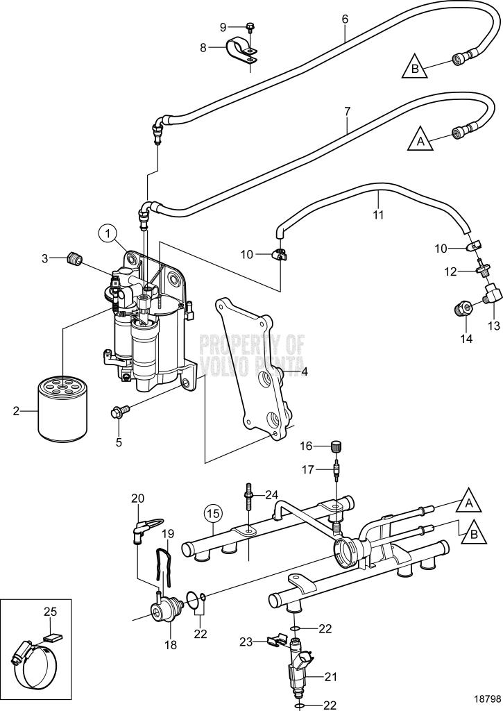 Fuel System 4.3GXi-B, 4.3GXi-BF, 4.3OSi-B, 4.3OSi-BF