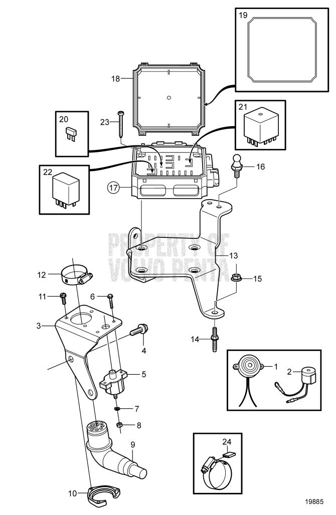 Alarm And Circuit Breaker 5.0GXi-C, 5.0GXi-CF, 5.0GXi-D, 5