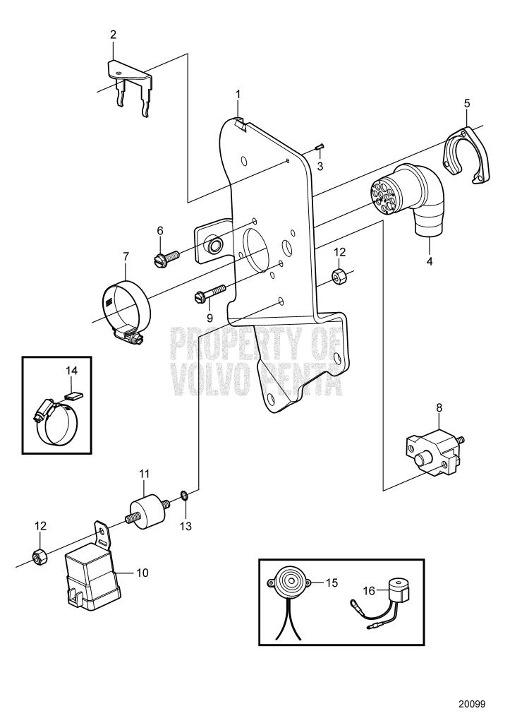 Alarm And Circuit Breaker 3.0GLP-A, 3.0GLP-B, 3.0GLM-A, 3