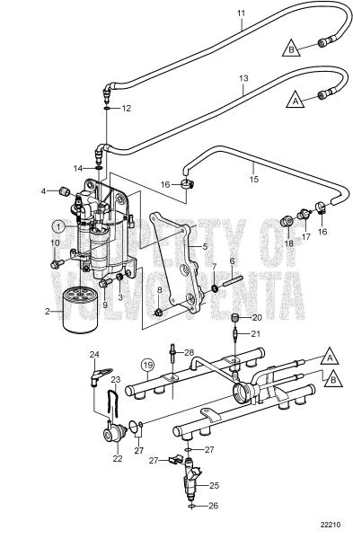 Fuel System 5.0GXi-F, 5.0GXi-FF, 5.0OSi-F, 5.0OSi-FF