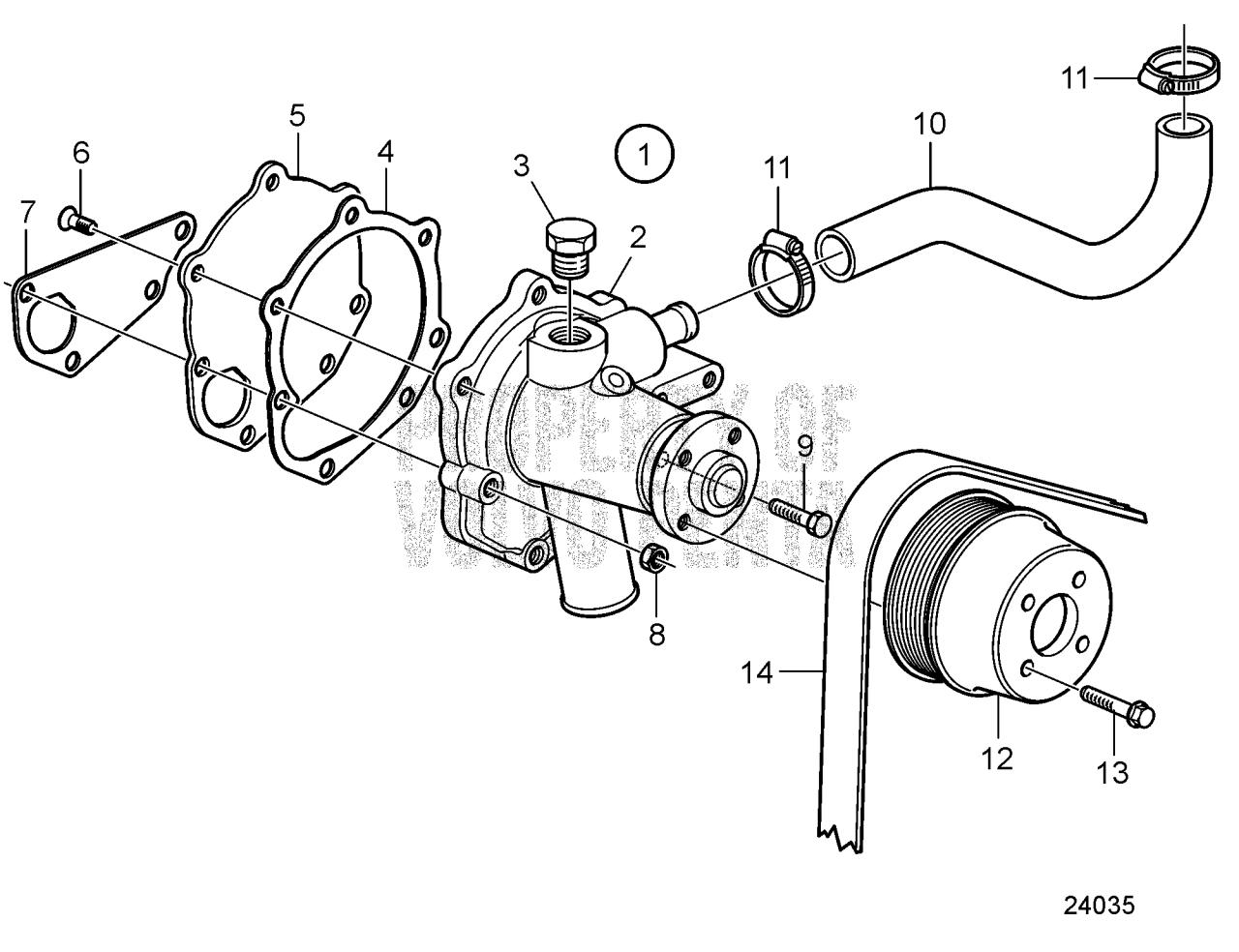 Water Pump D1-30 A, D1-30 B, D2-40 A, D2-40 B, D1-30F, D2