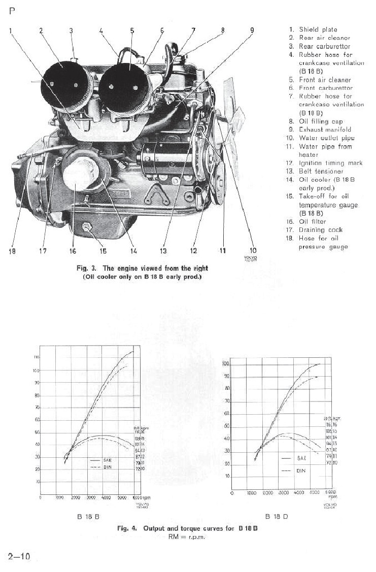 Volvo-140-service-manual-1973-2-B18B-engine.pdf