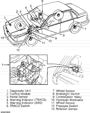 Volvo 850 ABS & TRACS service manual