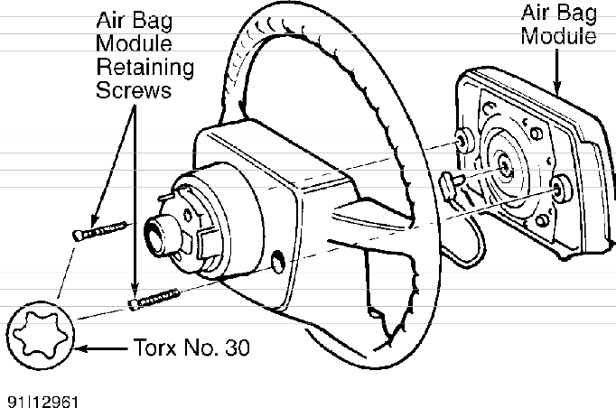 Volvo 850 airbag service manual