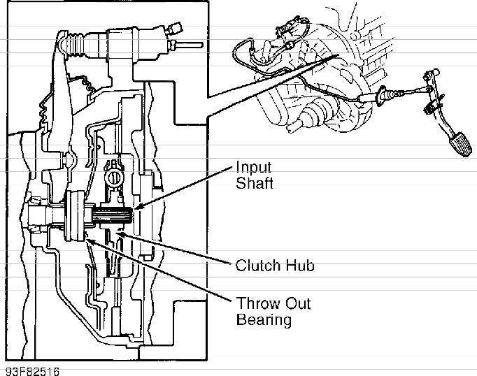 Volvo 850 clutch removal & installation manual