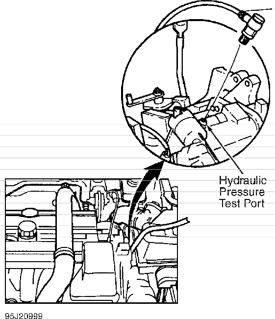 Turbo 350 Transmission Diagram. Diagram. Auto Wiring Diagram