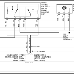 Volvo 240 Wiring Diagram Respiratory System Blank To Label 850 Cooling Specifications &