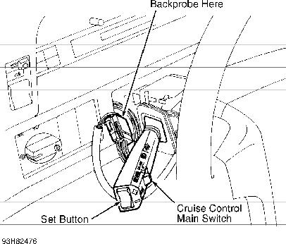 Volvo 850 cruise control