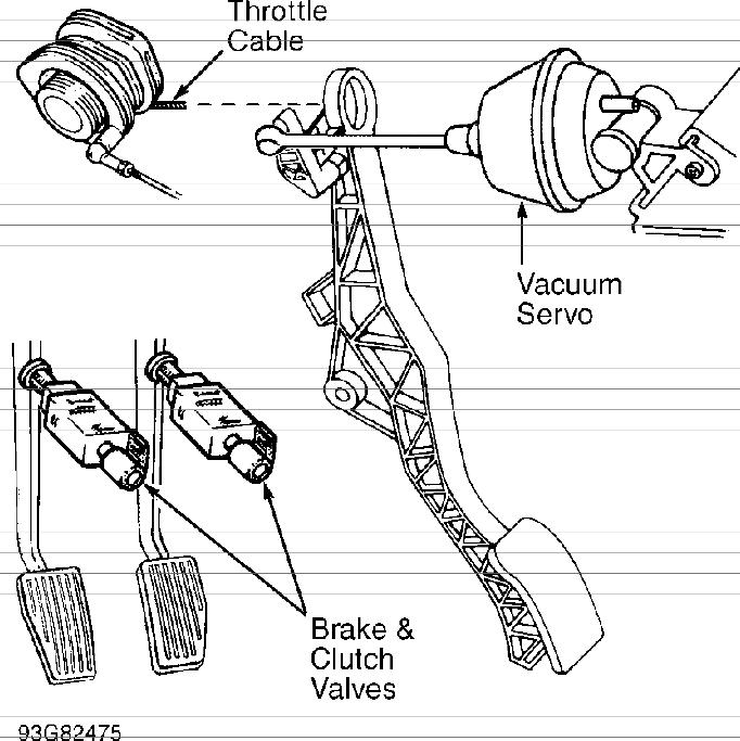 volvo 940 cruise control diagram