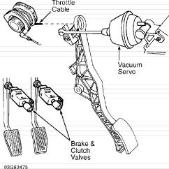 1991 Volvo 740 Radio Wiring Diagram Team Handball Court Rtvx 1100 Database Neutral