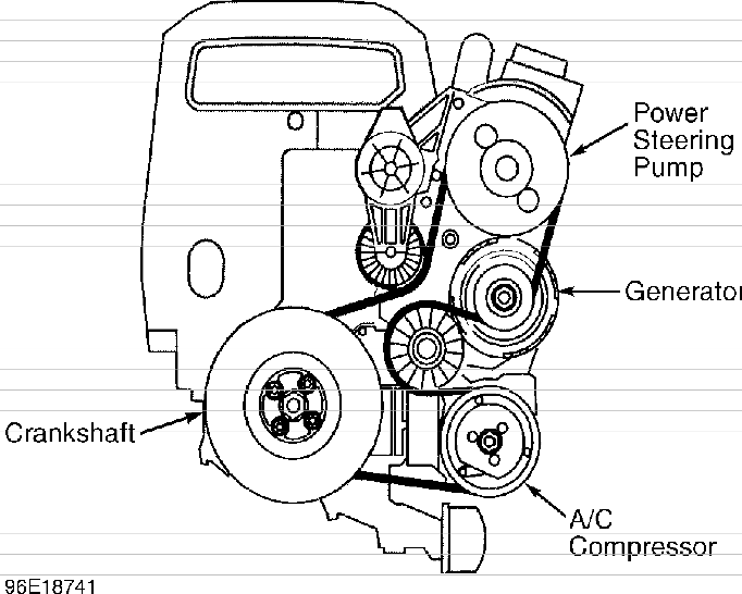 Volvo 850 drive belt routing