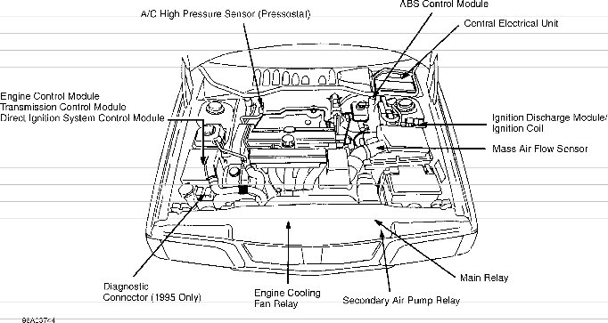 Volvo Fan Relay Wiring Diagram, Volvo, Free Engine Image