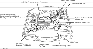 VOLVO 940 WAGON 1993 OVERDRIVE FUSE DIAGRAM  Auto Electrical Wiring Diagram
