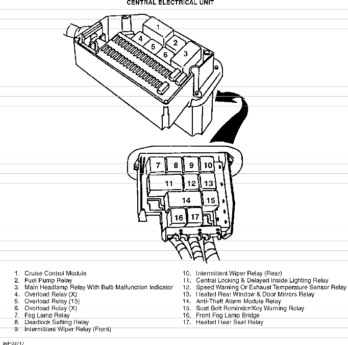 Volvo 850 electrical components locations