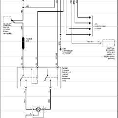 Volvo 940 Engine Diagram Tree Root Cause Analysis Template Excel 850 Cooling Fan Volvotips Cooler Wiring Diagrams Service Repair Manual
