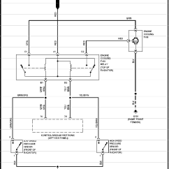 Volvo 940 Engine Diagram Wiring Diagrams For Lighting 850 Cooling Fan Volvotips 960 Cooler Service Repair Manual