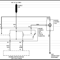 Volvo 940 Engine Diagram Radius Bone 850 Cooling Fan Volvotips 960 Cooler Wiring Diagrams Service Repair Manual