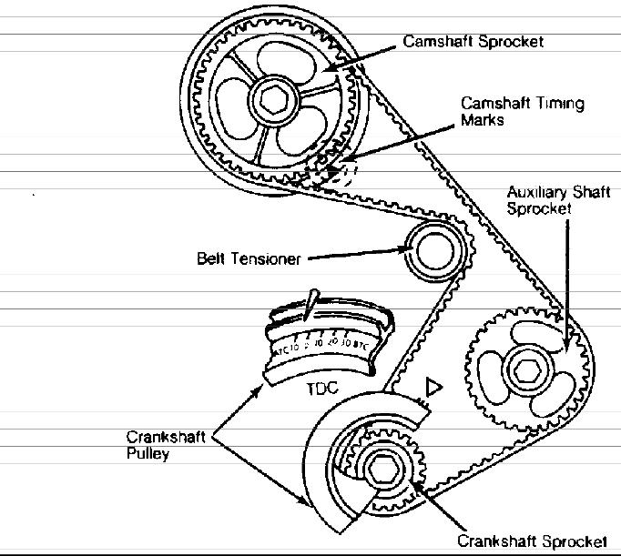 Head Gasket Repair: Head Gasket Repair Volvo 850