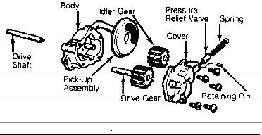 Volvo 850 engine overhaul service manual