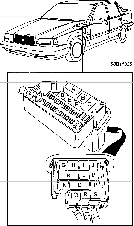 Volvo 850 fuses & circuit breakers service manual