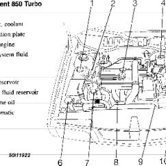 1993 Volvo 240 Wiring Diagrams Home 940 Engine Diagram Schematic Great Installation Turbo One Rh 77 Moikensmarmelaedchen De 1994