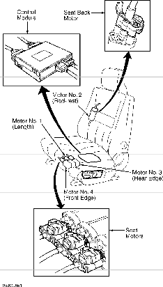 Volvo 850 seats service manual