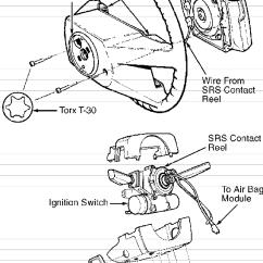 1991 Volvo 940 Stereo Wiring Diagram 7 3 Powerstroke Glow Plug Relay 740 Ignission Switch - Schematic Symbols